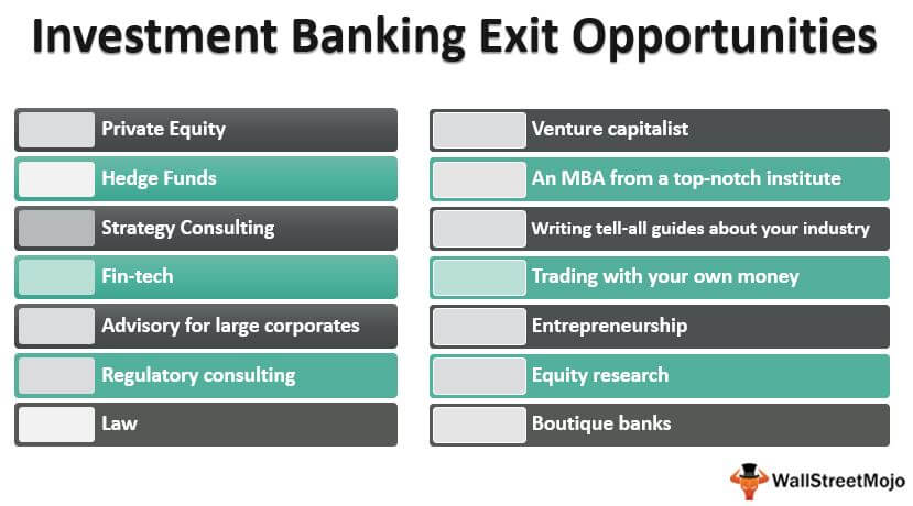 Investment Banking Exit Opportunities