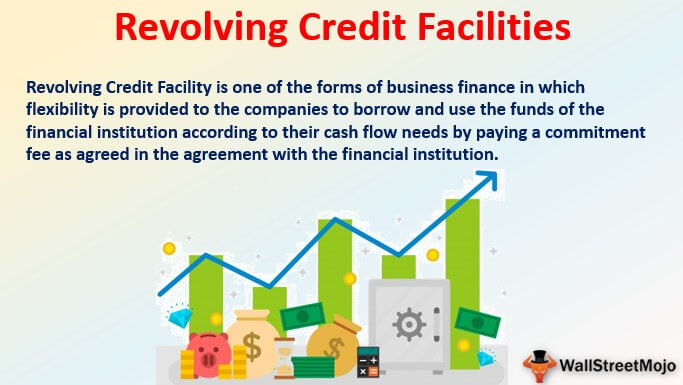 Revolving Credit Facilities