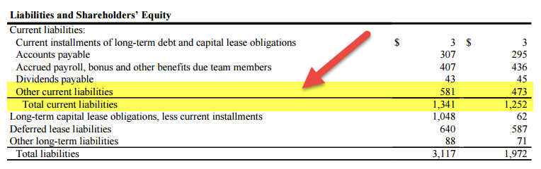 WFM Contingent Liabilities - Other liabilities