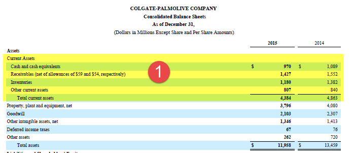 Balance Sheet - Colgate - Current Assets