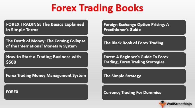 Forex Trading Books List Of Top 10