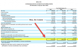 Income Statement | Top Examples | Template | Format | Analysis
