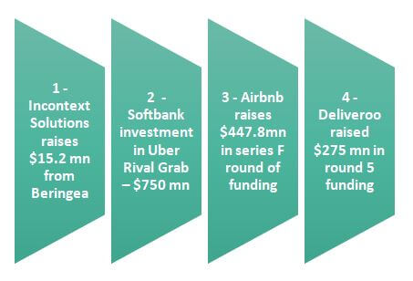 Growth Capital Deals Example