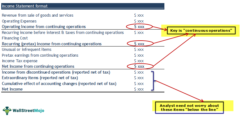 Income-Statement-Format