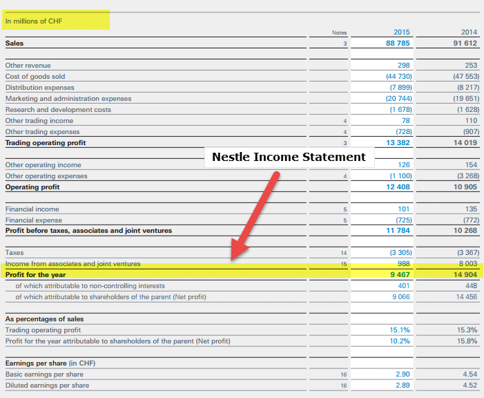 template for income statement