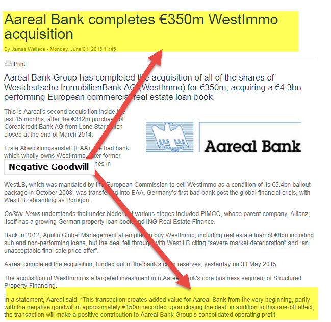 Aareal Bank - Negative Goodwill - 1
