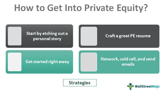 How to get into Private Equity