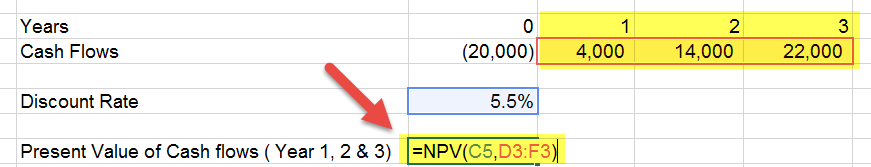 NPV Example 1a