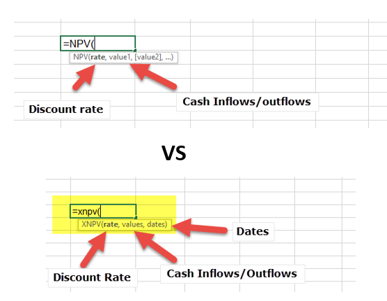 NPV vs XNPV | Top Differences with Excel Examples