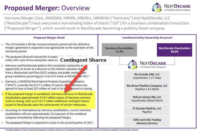 contingent shares - Harmony Merger