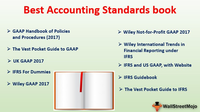 Best Accounting Standards Books