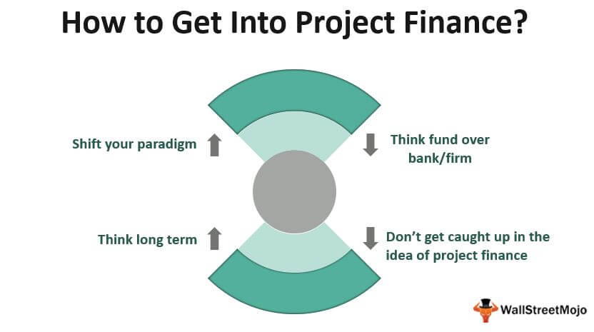 How to Get Into Project Finance?