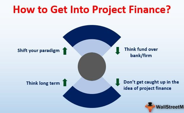 How to Get Into Project Finance
