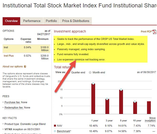 Index Fund - Fund Management