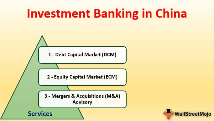 Investment banking in China