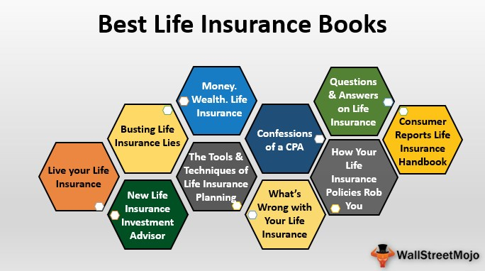 Top 10 Best Life Insurance Books