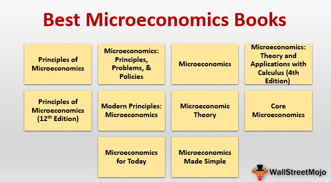 Top 10 Best Microeconomics Books