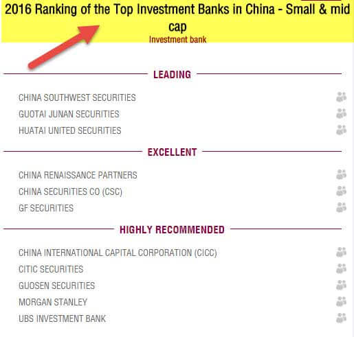 Top Investment Banks in China - 2016 - small and medium