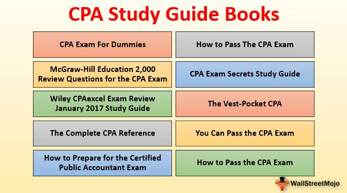 Best CPA Study Guide Books