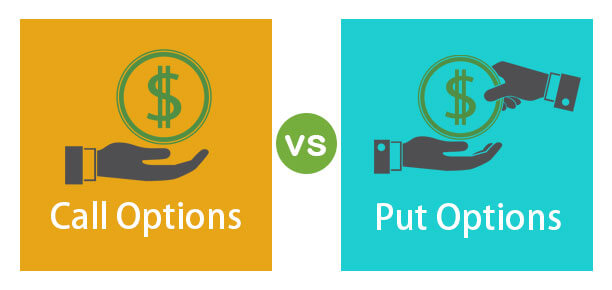 Call Options vs Put Options