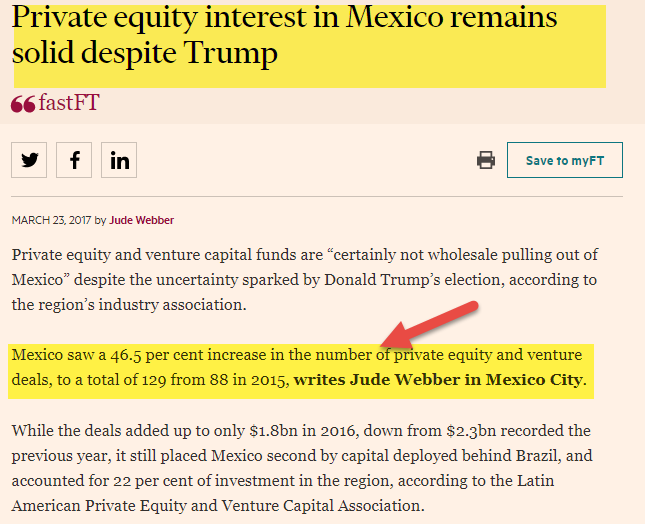 Private Equity in Mexico Market