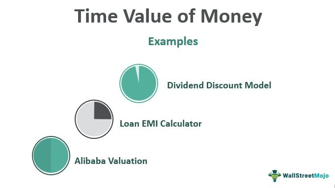 Time-Value-of-Money
