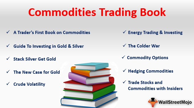 Top 10 Best Commodities Trading Books
