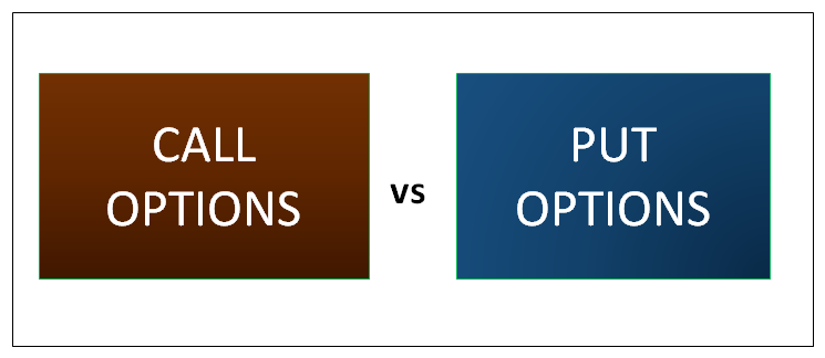 Call Options Vs Put Options Top 5 Differences You Must Know