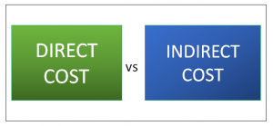 Direct Cost vs Indirect Cost   Top 7 Differences (Infographics)