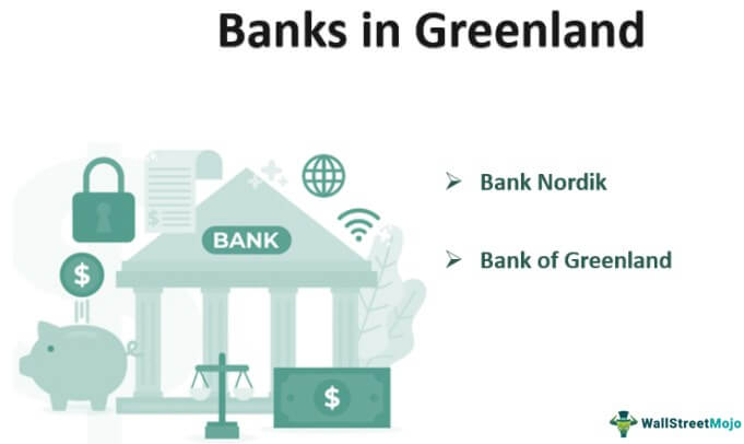 Banks in Greenland