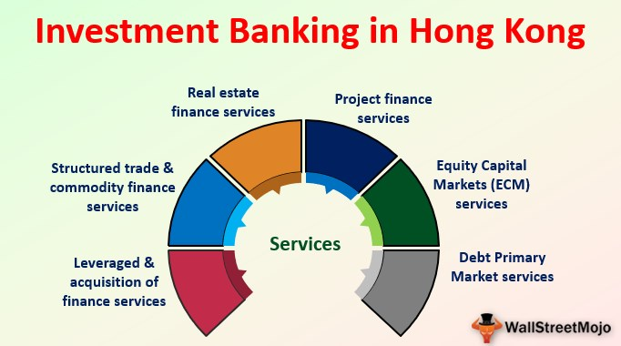 Investment Banking in Hong Kong