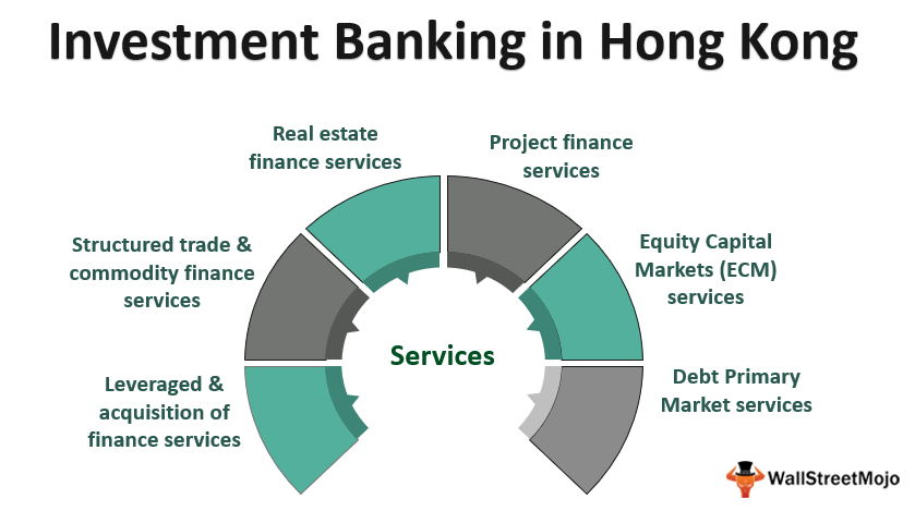 Investment Banking in Hong_Kong