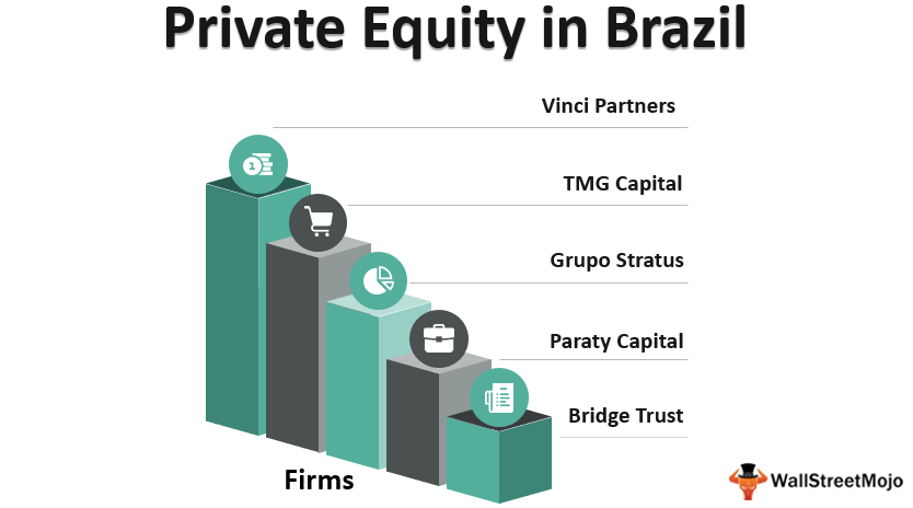 Private Equity in_Brazil