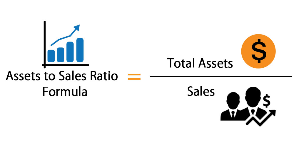 asset to sales ratio formula calculator with excel template
