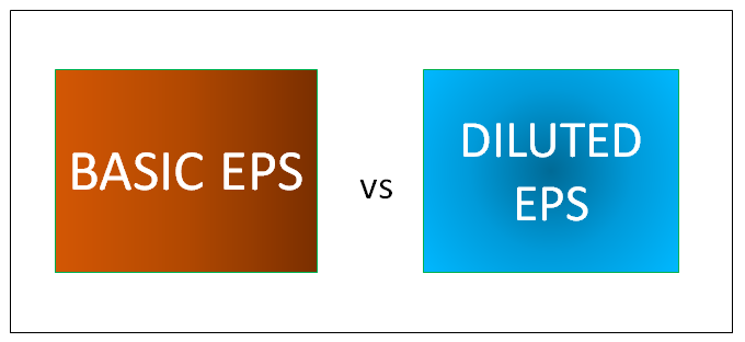 BASIC EPS VS DILUTED EPS