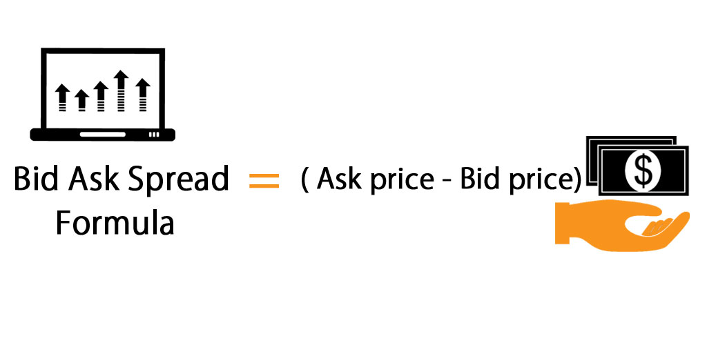 BID ASK SPREAD FORMULA