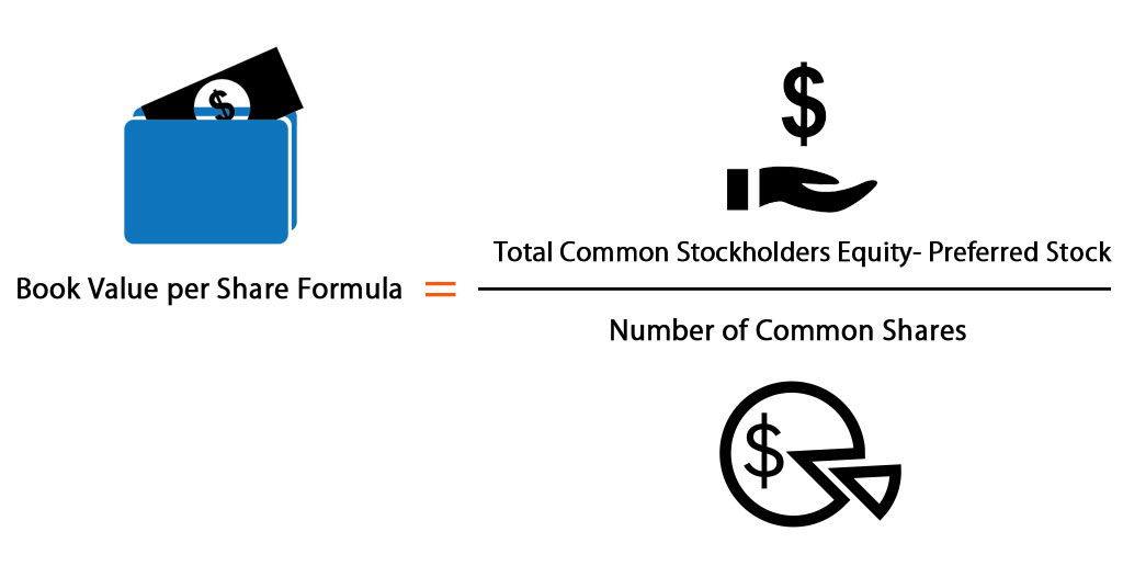 BOOK VALUE PER SHARE FORMULA