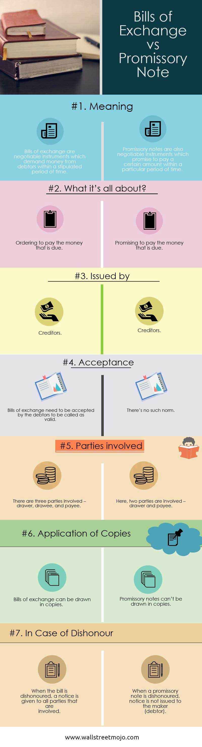 Bills of exchange vs promissory note top 7 differences bills of exchange vs promissory note altavistaventures Choice Image