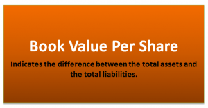 Book Value per Share Formula | Calculator (with Excel Template)