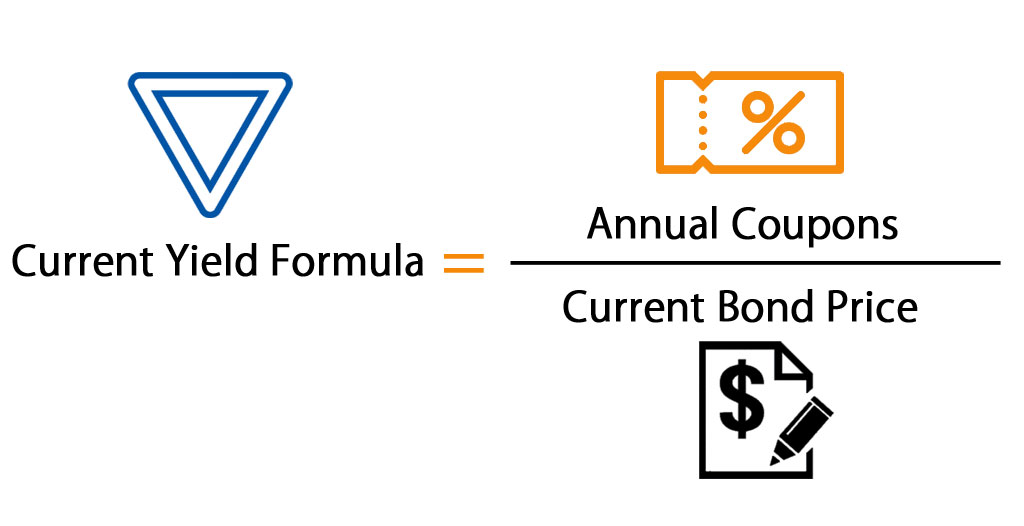 CURRENT YIELD FORMULA
