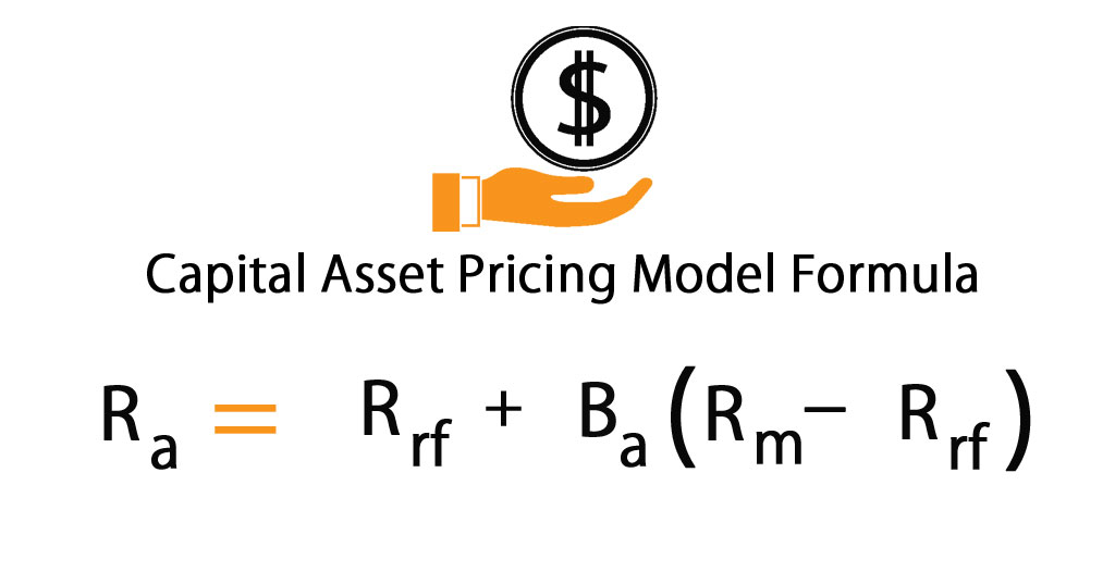 Capital Asset Pricing Model Formula