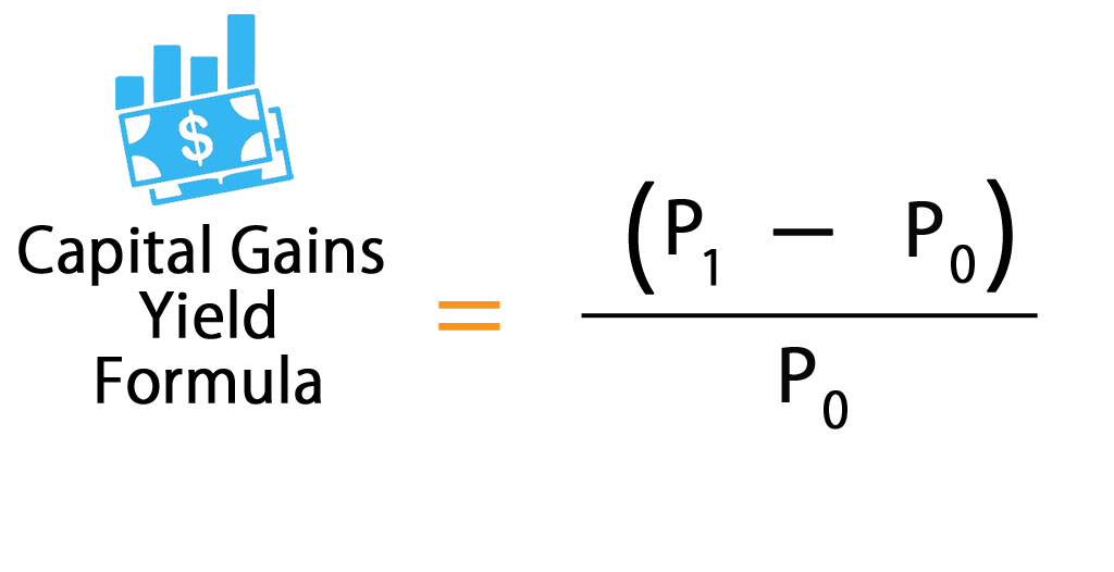 Capital Gains Yield Formula