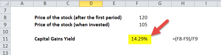 Capital Gains Yield in Excel