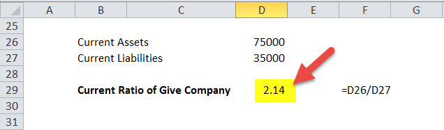 Current Ratio Formula in Excel