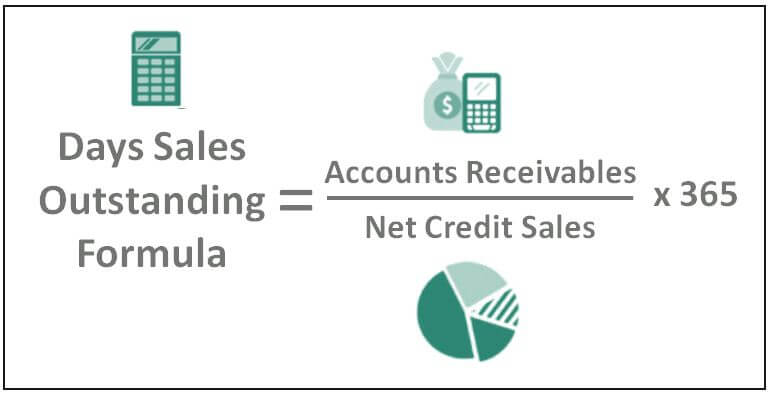 Days Sales Outstanding Formula