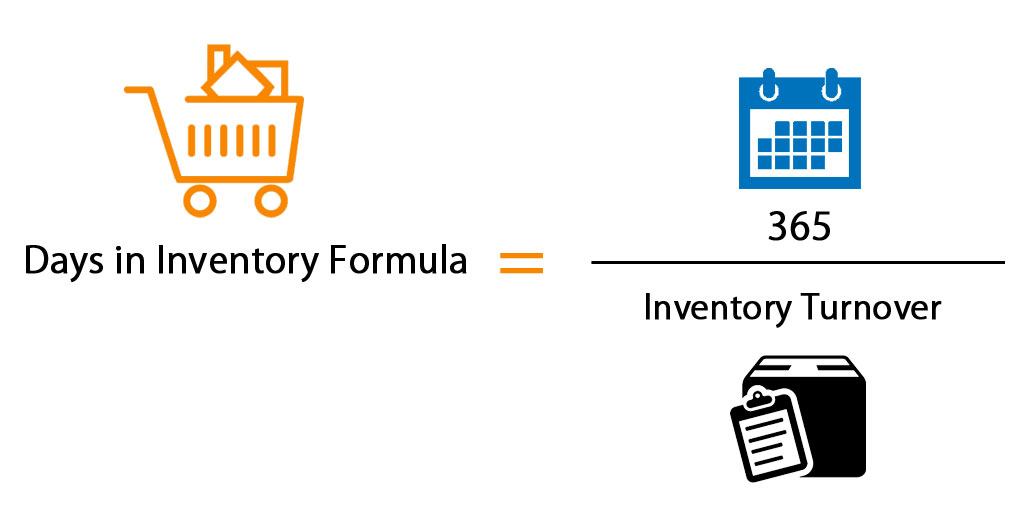 Days in Inventory Formula