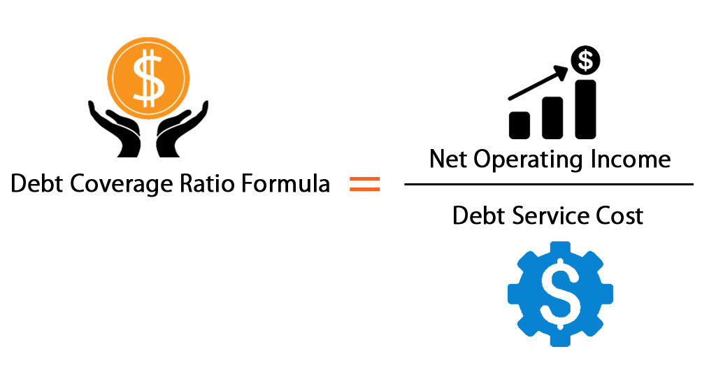 Debt Coverage Ratio Formula