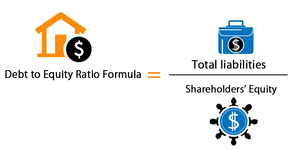 Debt to Equity Ratio Formula