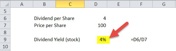 Dividend Yield (stock) in Excel