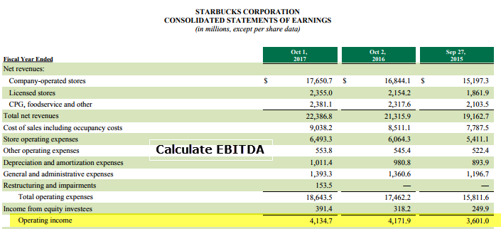 EBITDA Calculation - Starbucks